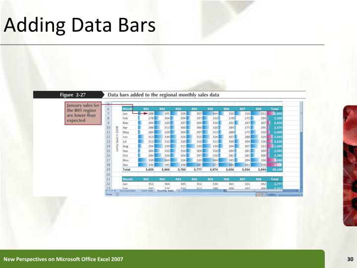 Adding Data Bars