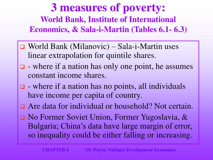 3 measures of poverty: