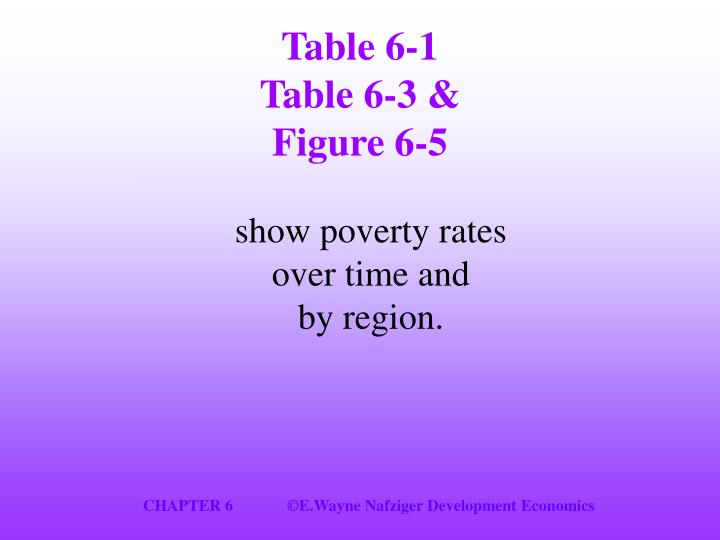 Table 6-1