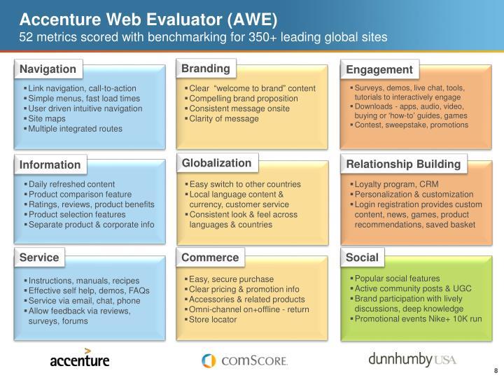 Accenture Web Evaluator (AWE)