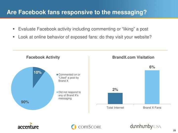 Are Facebook