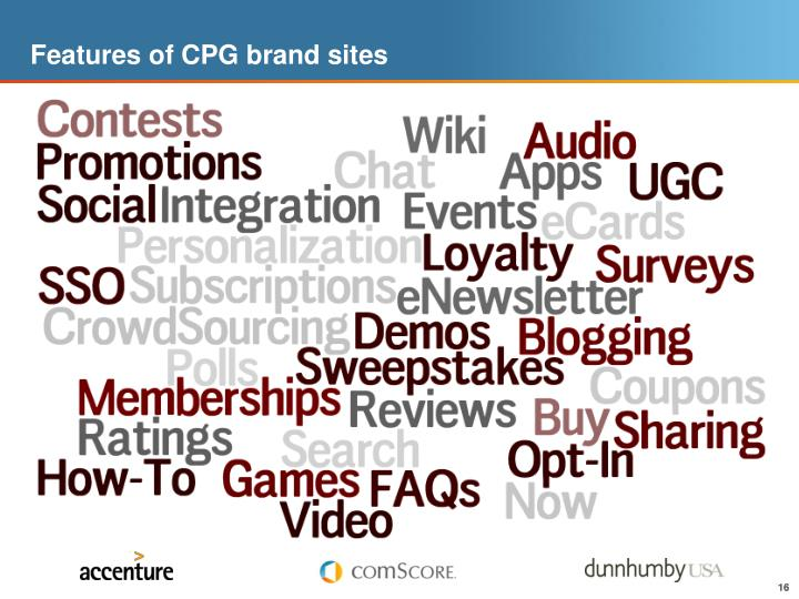 Features of CPG brand sites