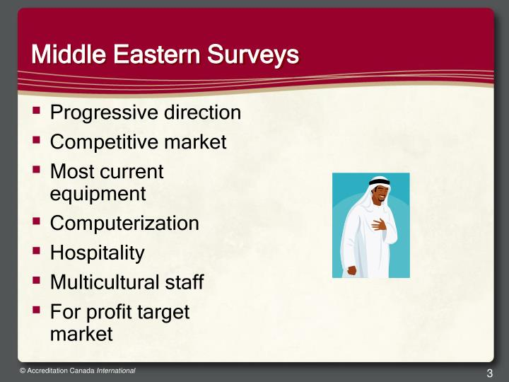 Middle eastern surveys