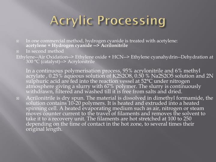 Acrylic Processing