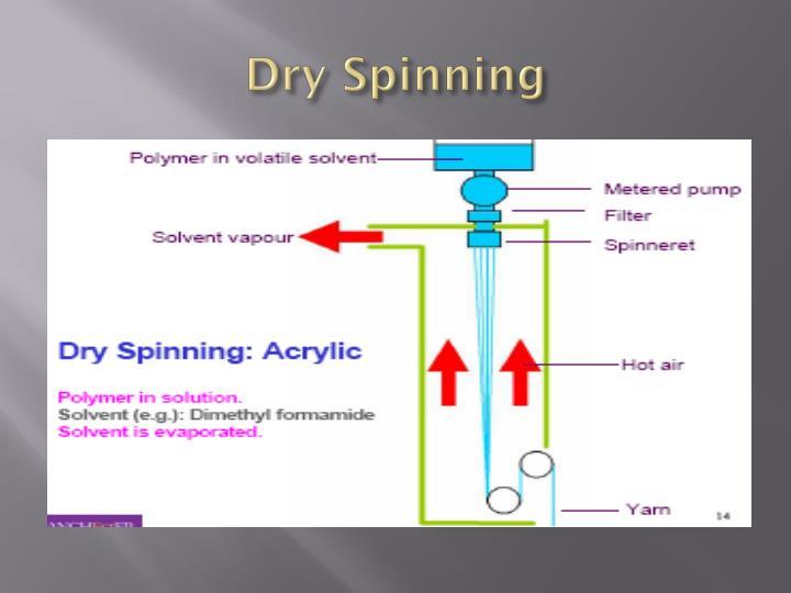 Dry Spinning