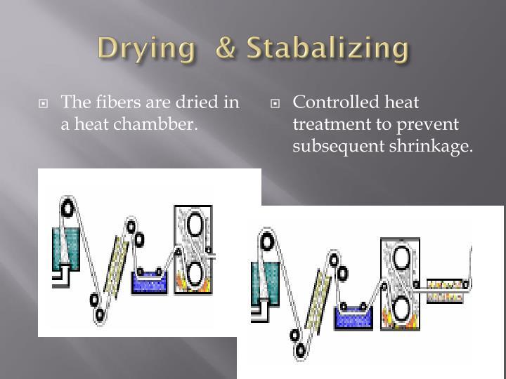 Drying  &
