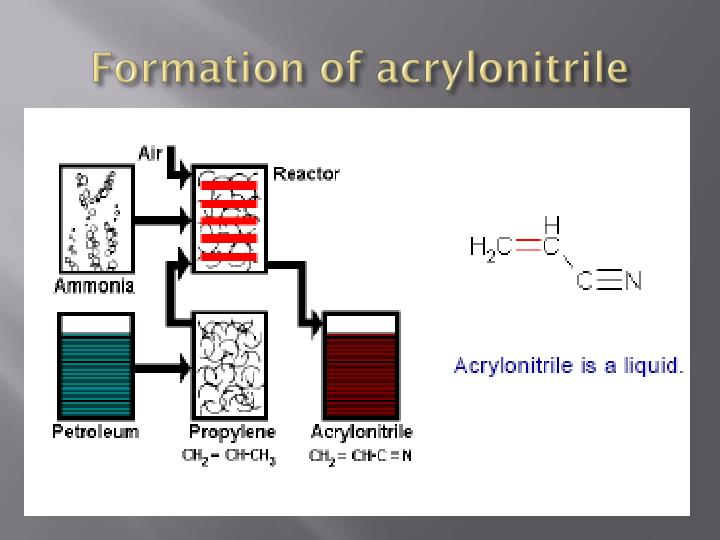 Formation of acrylonitrile