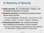 a hierarchy of security