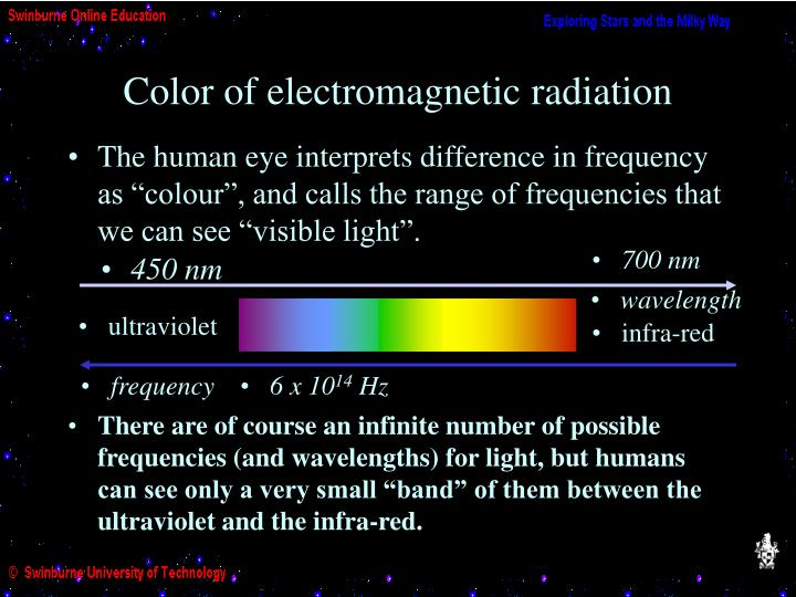 Color of electromagnetic radiation