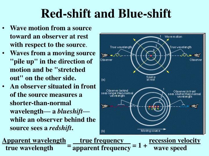 Red-shift and Blue-shift