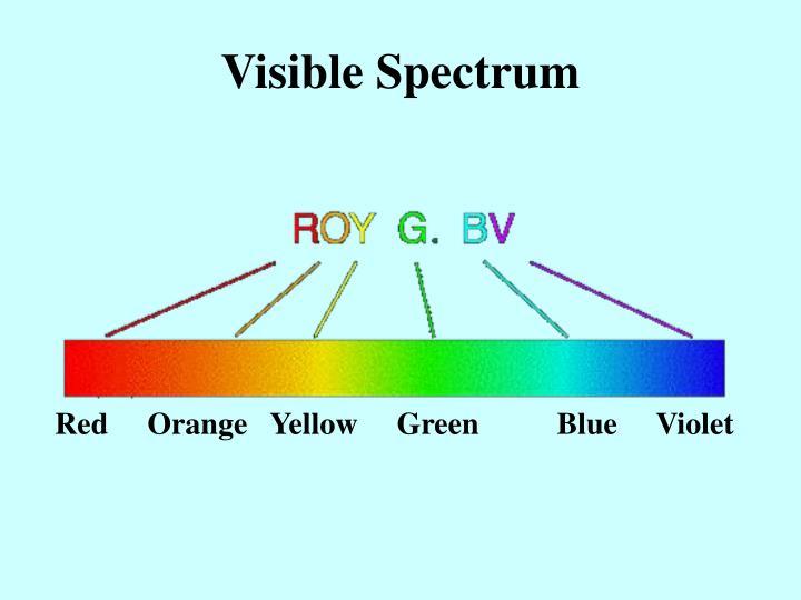 Red     Orange   Yellow     Green          Blue     Violet