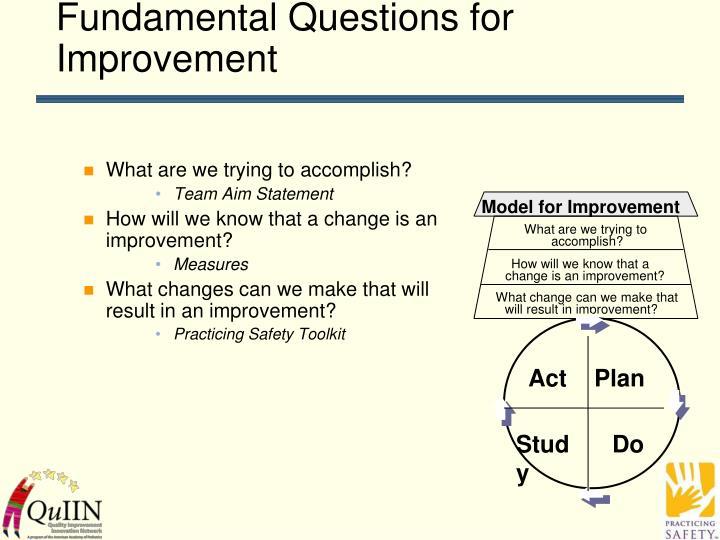 Fundamental Questions for Improvement