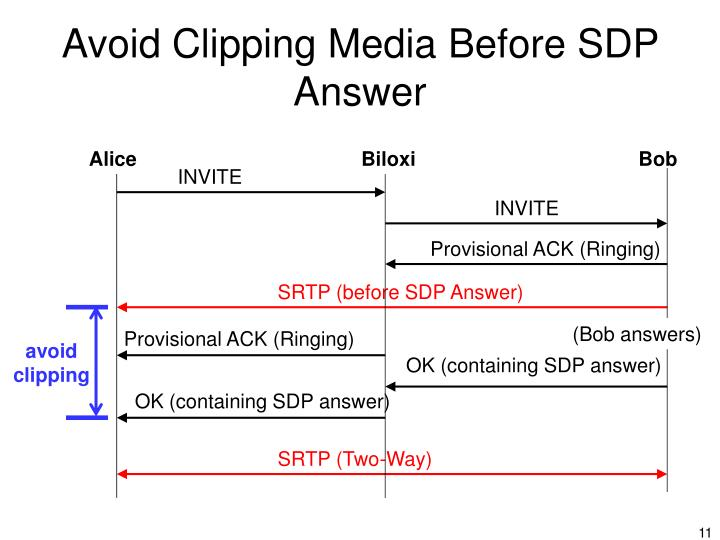 Avoid Clipping Media Before SDP Answer