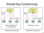 shared key conferencing