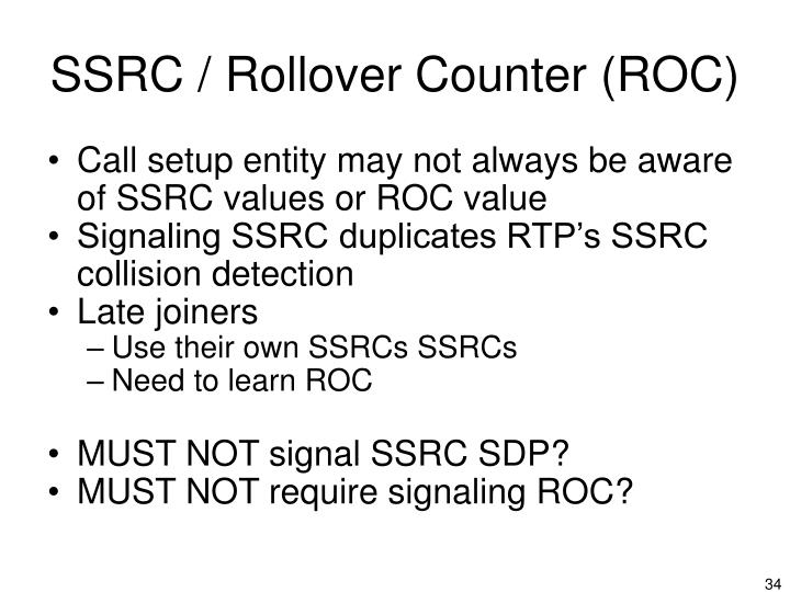 SSRC / Rollover Counter (ROC)