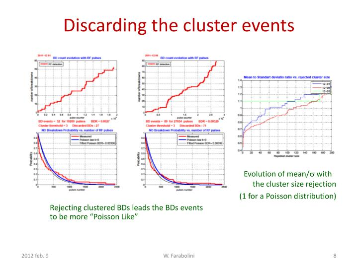 Discarding the cluster events