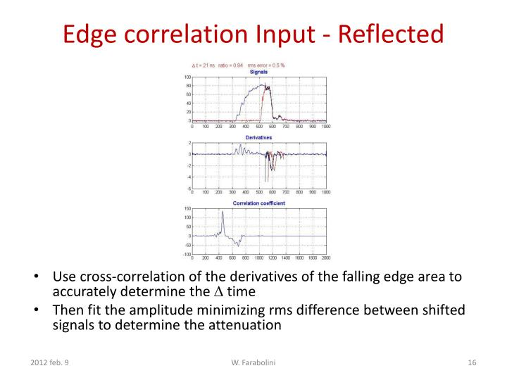 Edge correlation Input - Reflected