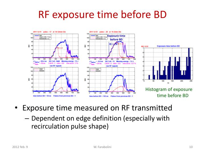 RF exposure time before BD