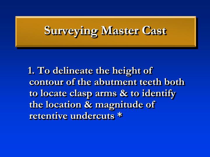 Surveying Master Cast