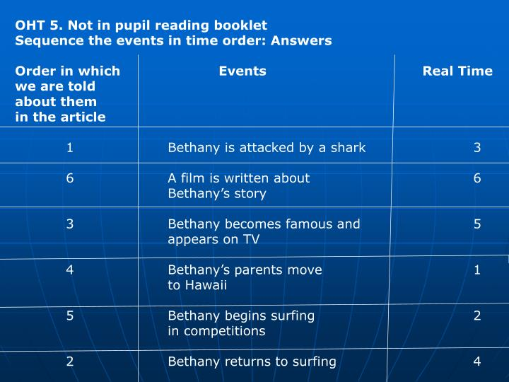 OHT 5. Not in pupil reading booklet