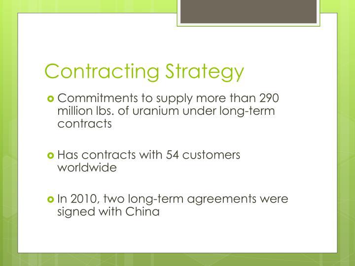 Contractin