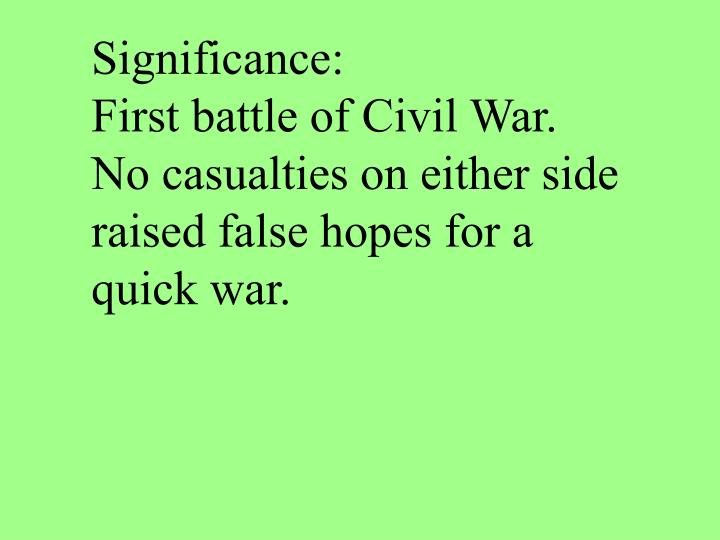Significance: