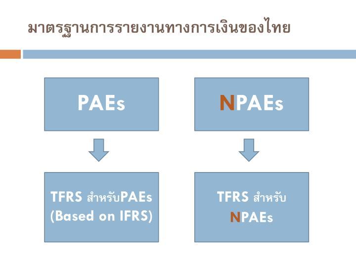 มาตรฐานการรายงานทางการเงินของไทย