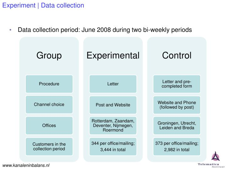 Experiment | Data collection
