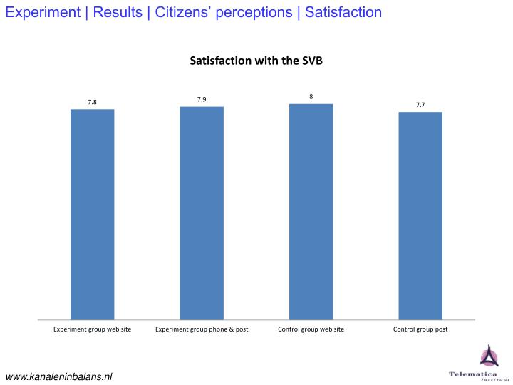 Experiment | Results | Citizens' perceptions | Satisfaction