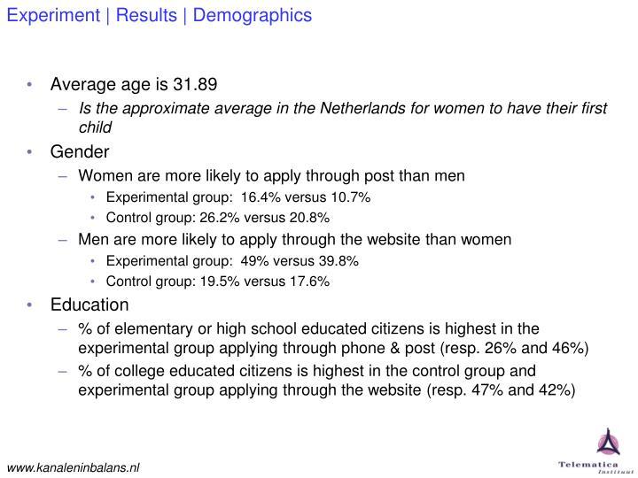 Experiment | Results | Demographics
