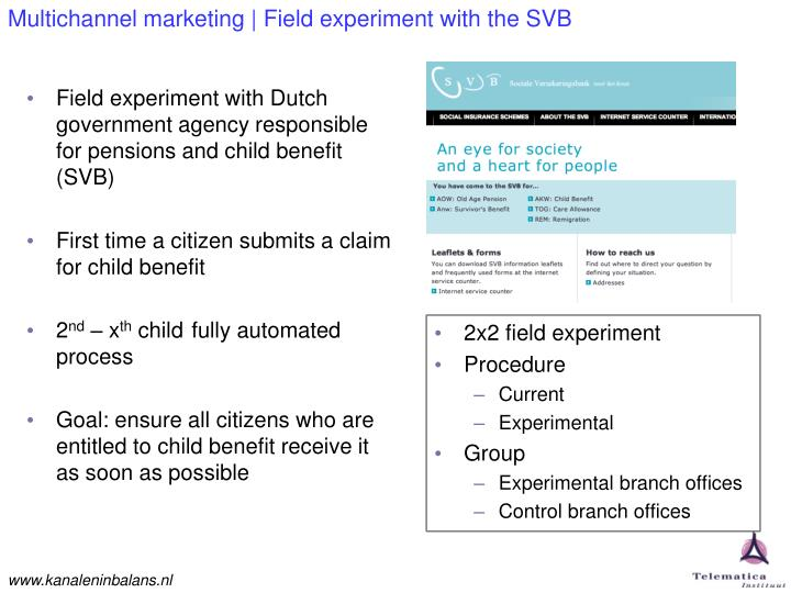 Multichannel marketing | Field experiment with the SVB