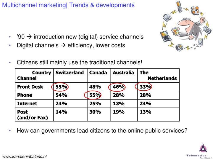 Multichannel marketing| Trends & developments