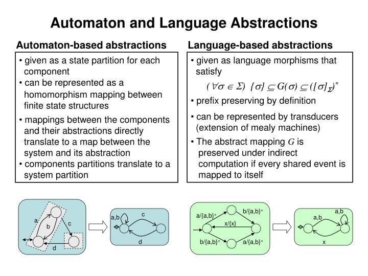Automaton and Language Abstractions