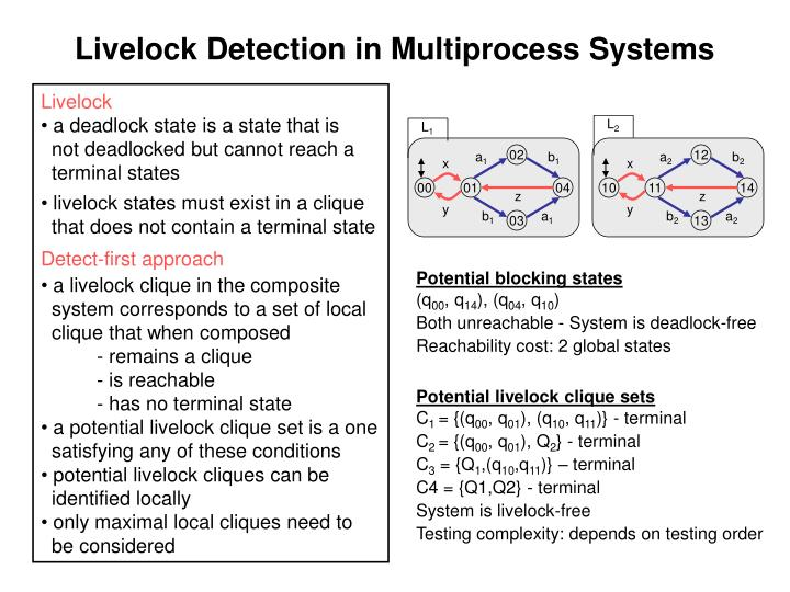 Livelock Detection in Multiprocess Systems
