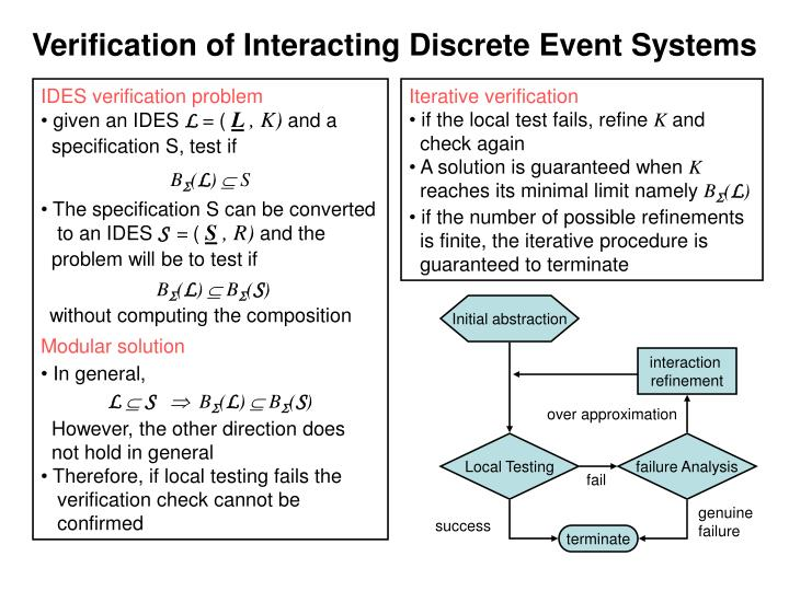 Verification of Interacting Discrete Event Systems