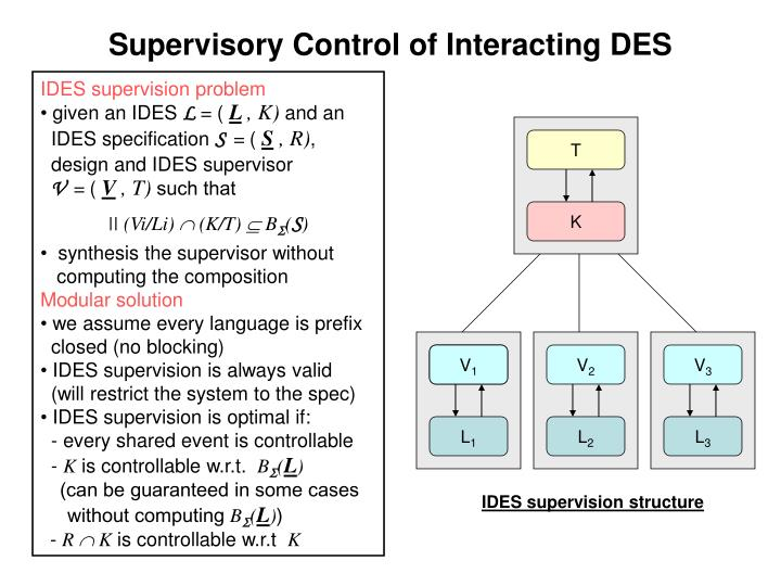 Supervisory Control of Interacting DES