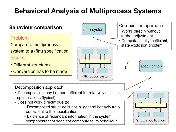 multiprocess system