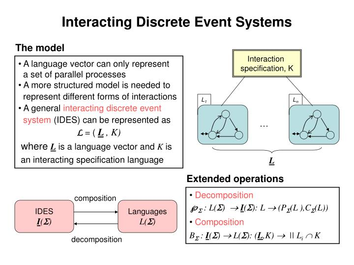 Interacting Discrete Event Systems