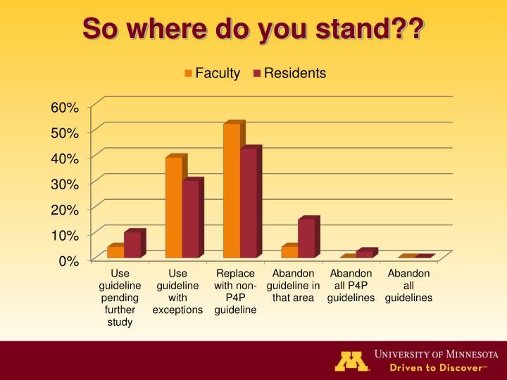 So where do you stand??
