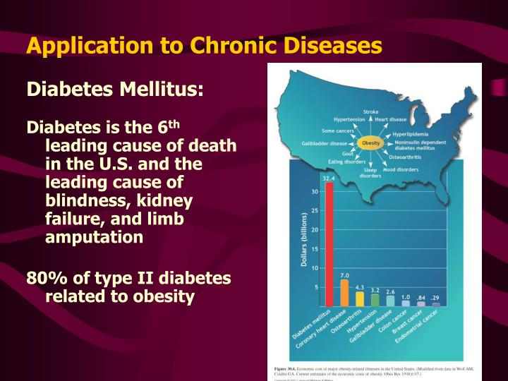 Application to chronic diseases1