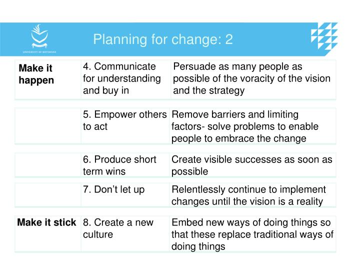 Planning for change: 2