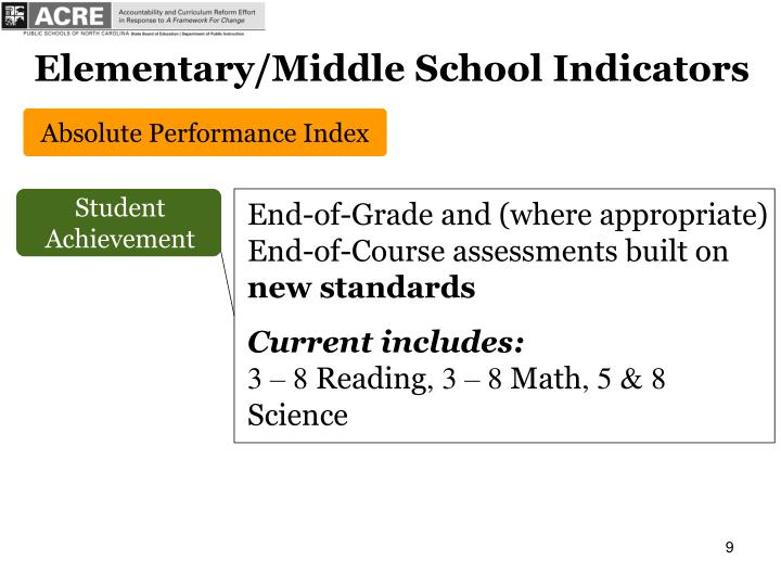 Elementary/Middle School Indicators