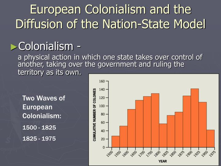 European Colonialism and the