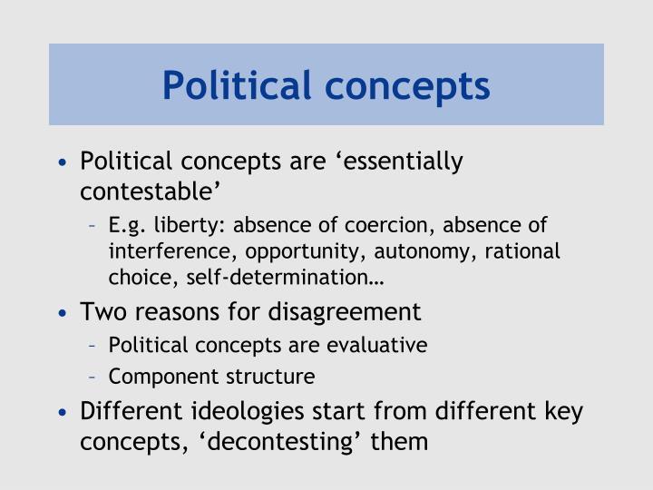 Political concepts
