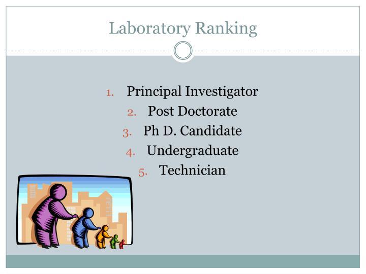 Laboratory Ranking