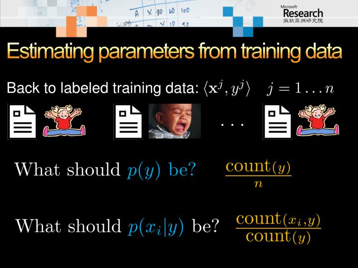 Estimating parameters from training data