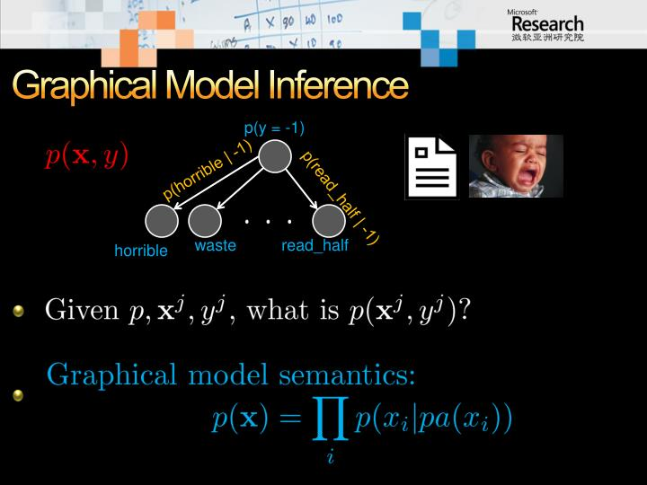 Graphical Model Inference