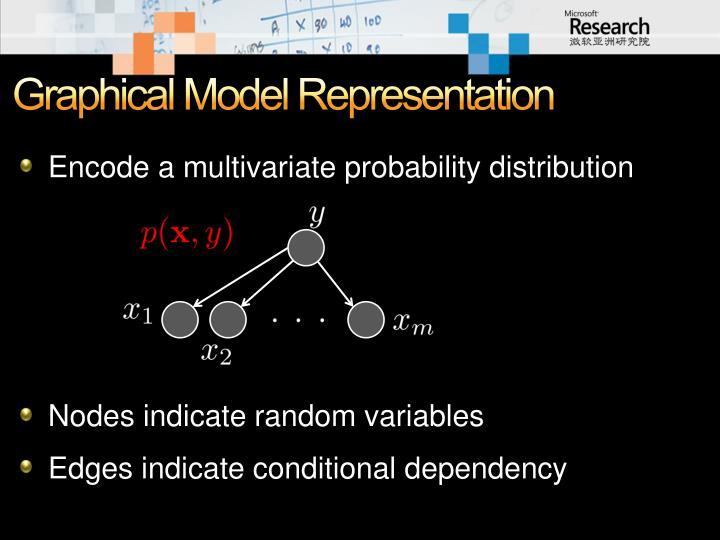 Graphical Model Representation