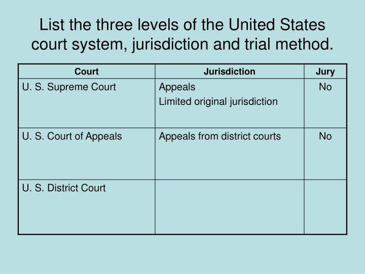 List the three levels of the United States court system, jurisdiction and trial method.