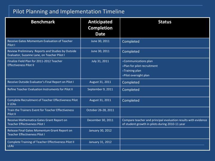Pilot Planning and Implementation Timeline